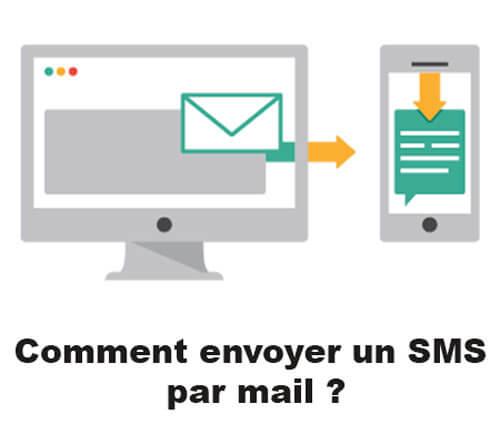 Envoyer un sms par mail Gmail